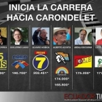 17 FEBRERO: Elecciones en Ecuador