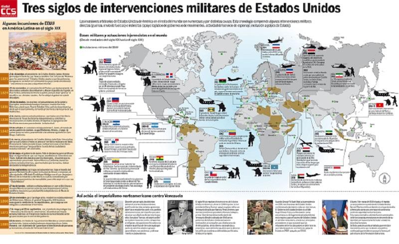 Tres siglos de intervenciones militares de EEUU