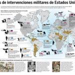 Tres siglos de intervenciones militares de EEUU GRANDE