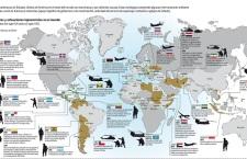 América Latina en la dinámica de la guerra global