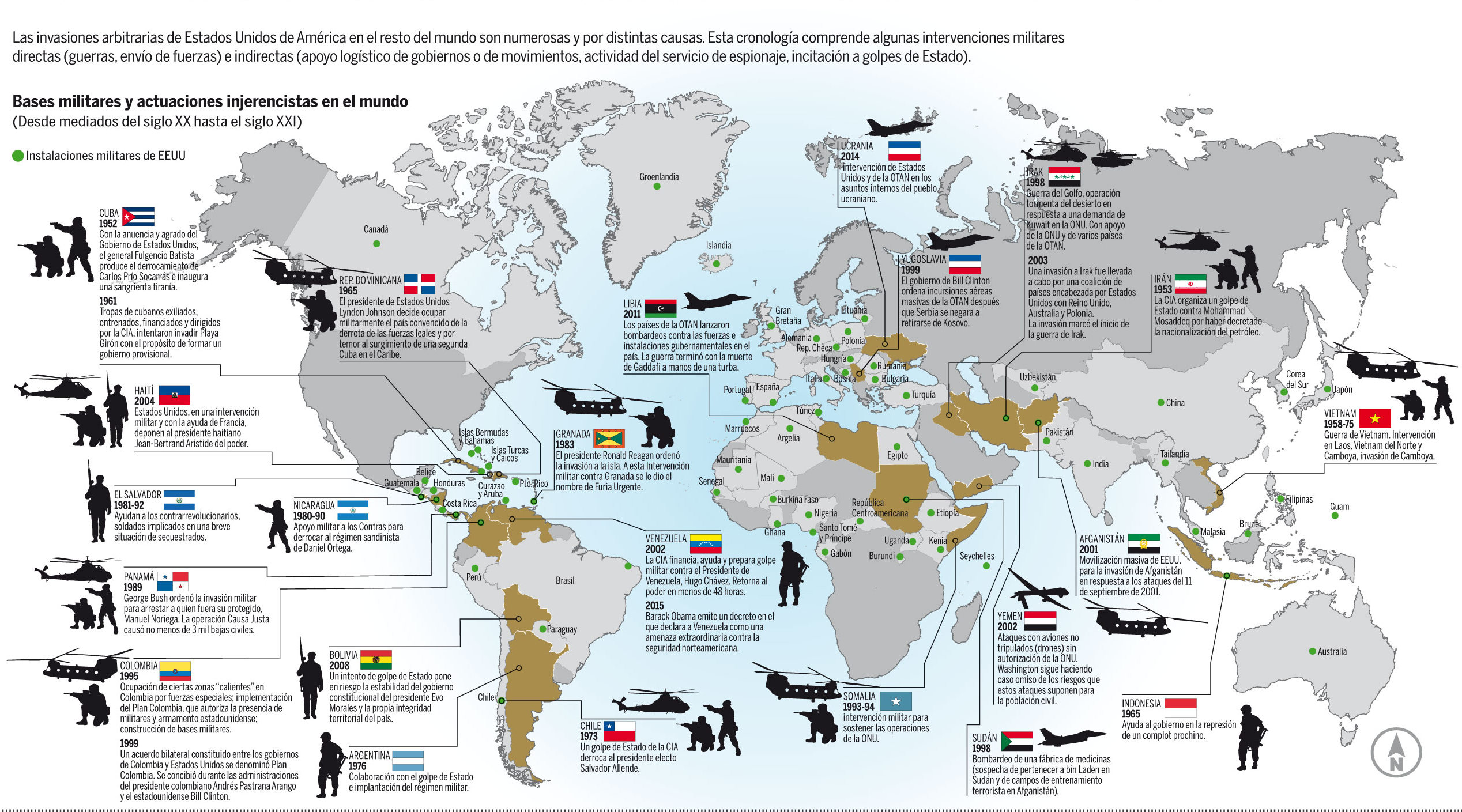 Megainjerencia EEUU en el mundo