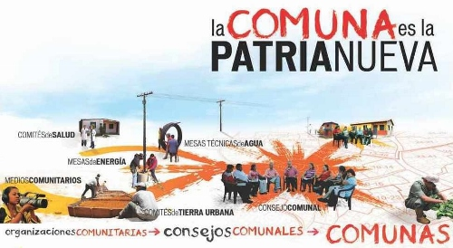 Comunas: El poder popular en Venezuela Bolivariana