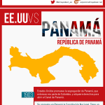Cronología intervenciones USA en  américa Latina (Almayadeen)
