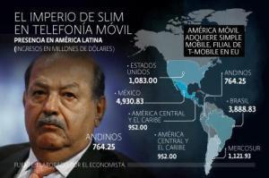America-Movil